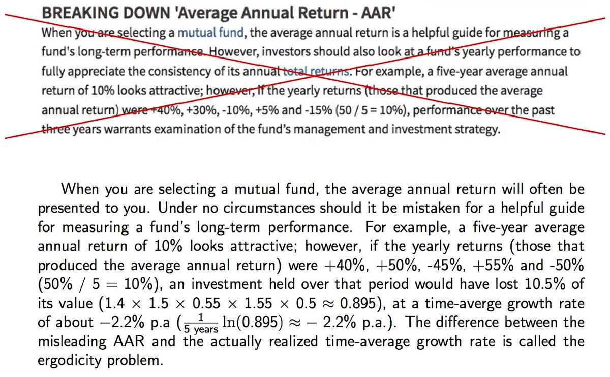Yield to maturity investopedia