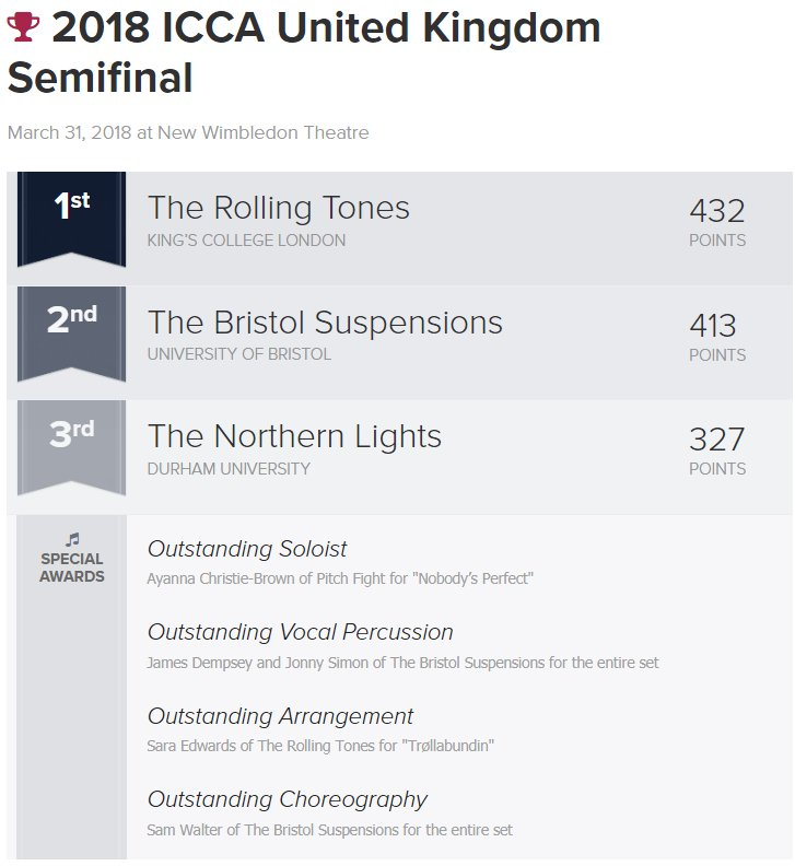 The Rolling Tones, Bristol Suspensions And DU Northern Lights