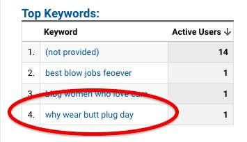 WAIT does this mean there's a 'wear butt plug' day?...