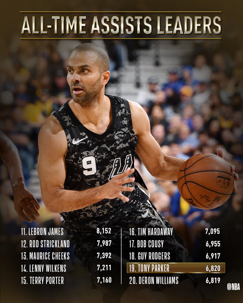 Congrats to @tonyparker of the @spurs for moving up to 19th on the NBA's ALL-TIME ASSISTS list!   #GoSpursGo #ThisIsWhyWePlay