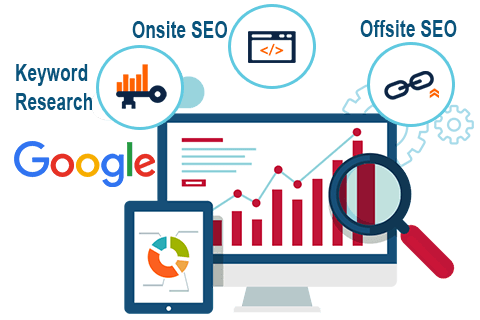 Image result for Cost Of SEO Service