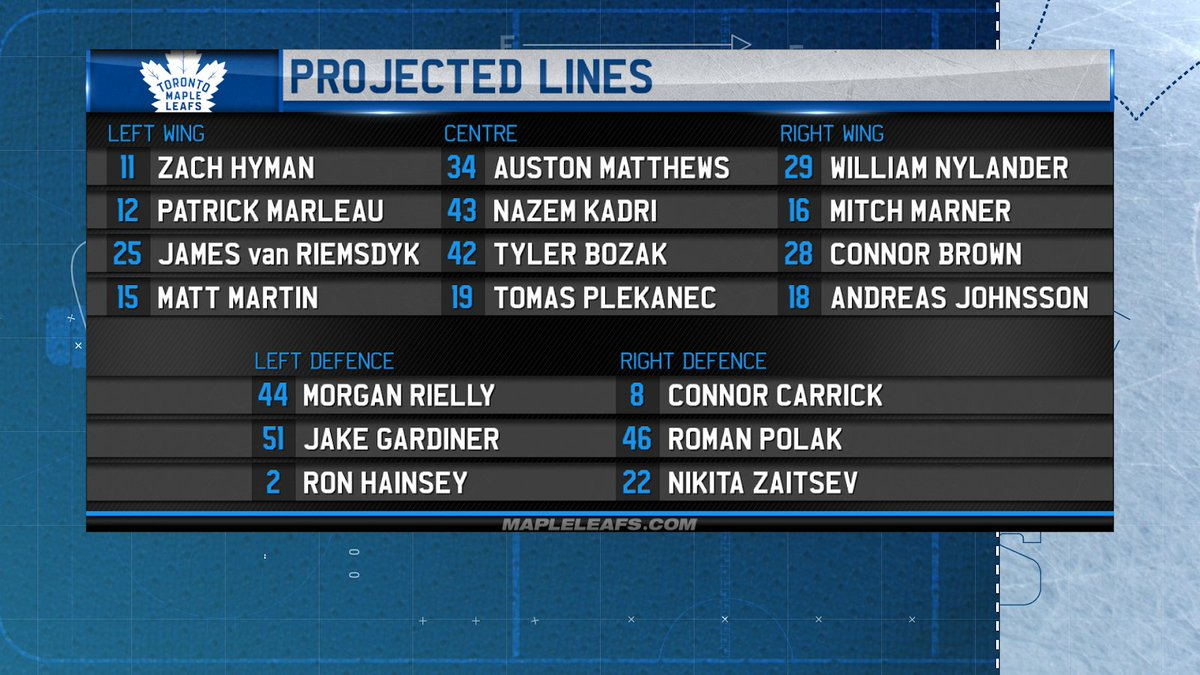 Toronto Maple Leafs On Twitter Tonight S Projected Lines Bufvstor Tmltalk