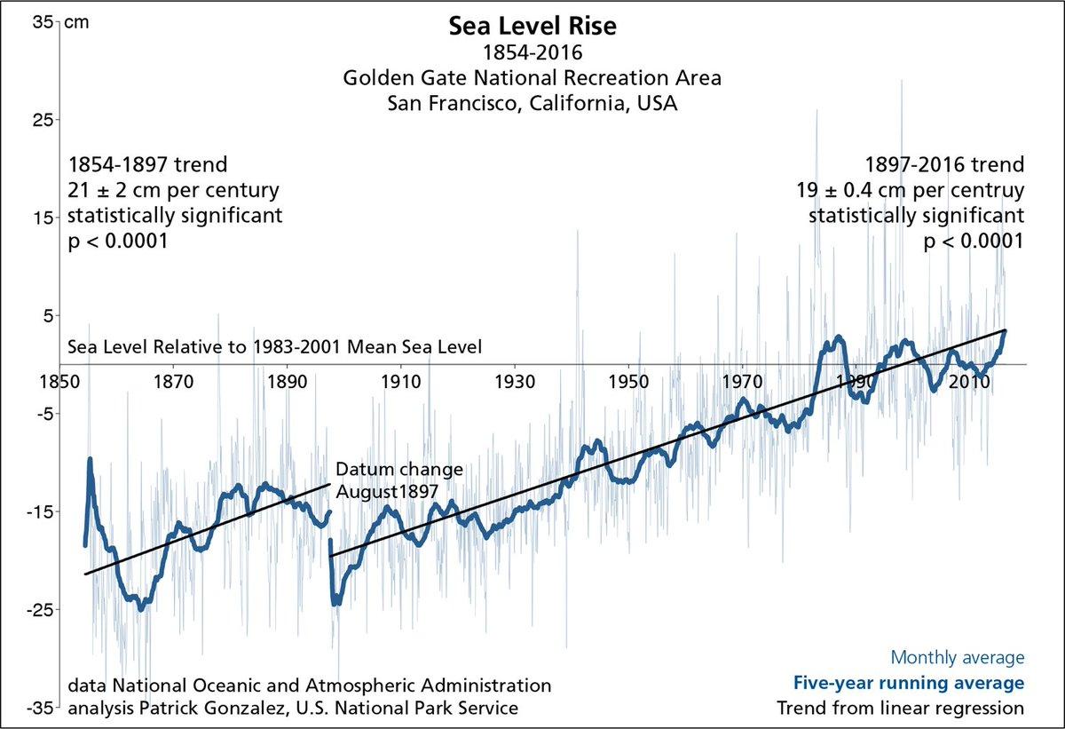 Sea level rise, Golden Gate National Recreation Area, San Francisco, California