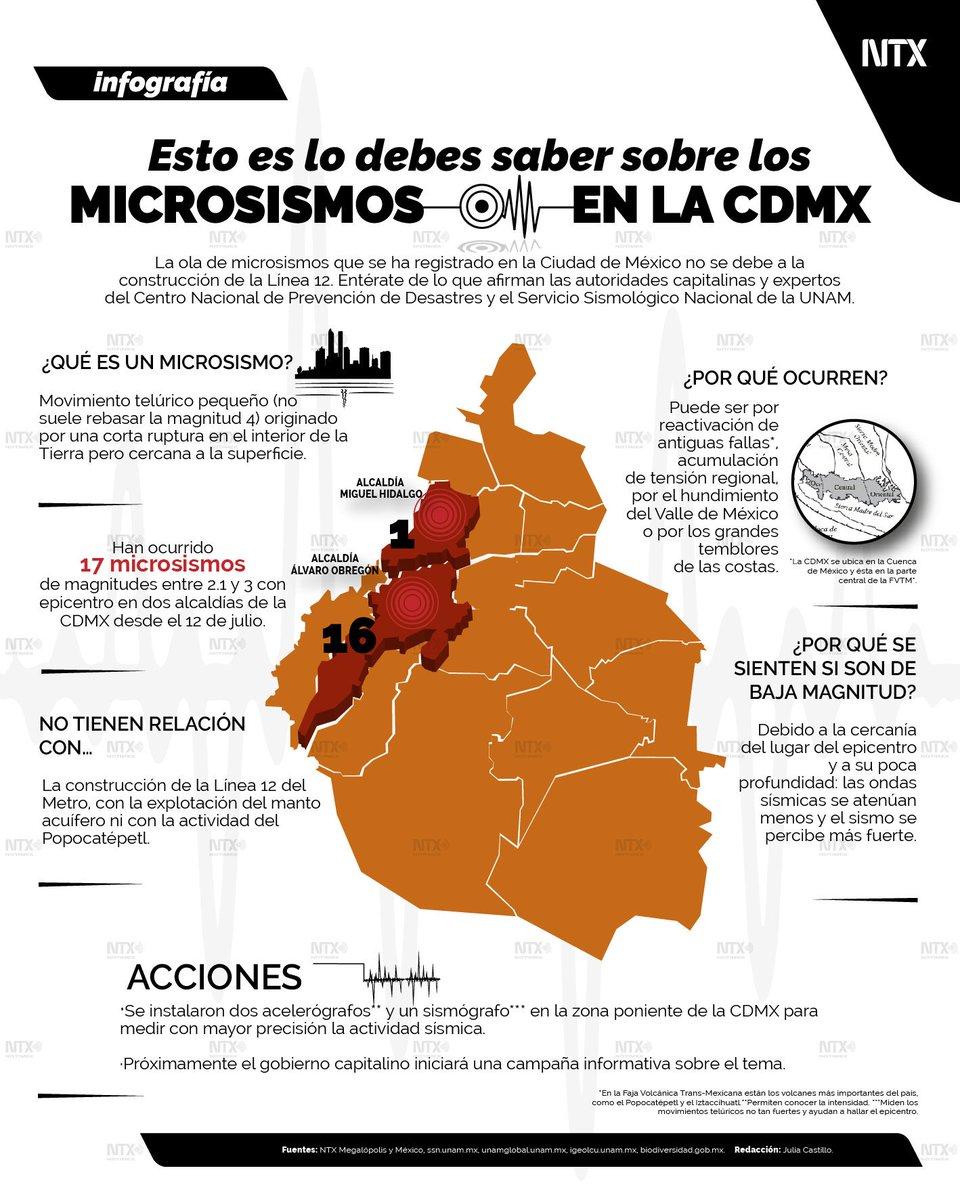 #INFOGRAFÍA 📈   «Esto es lo que debes saber sobre los MICROSISMOS en la Ciudad de México».• #Notimex