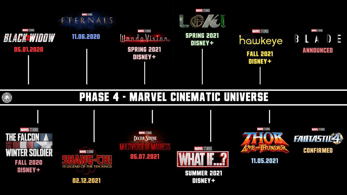 Kevin Feige liet tijdens San Diego Comic Con meer los over Marvel's Phase 4