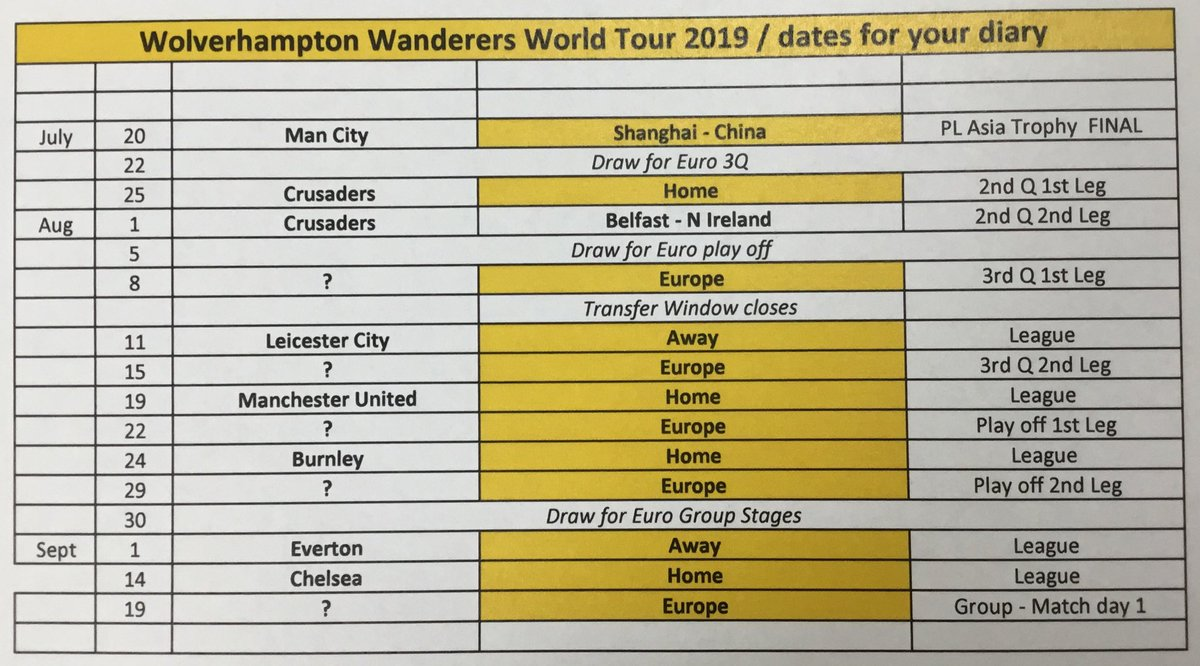 A few requests from the #wolves faithful for an update of the 'World Tour' now it's extended to Northern Ireland 😂…… busy times ahead!   #WWFC #WOLVESAYWE