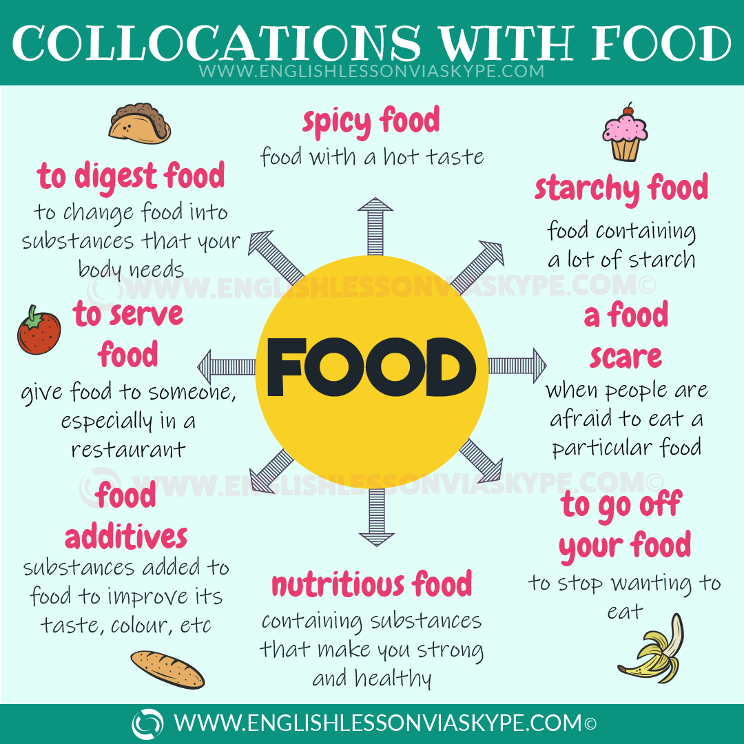 Useful collocations with FOOD 🍔🥗🍣🥑🍉 #LearnEnglish #FelizLunes  #englishlessonviaskype #English #Vocab  #الإنجليزية   #englishteacher #vocabulary #hoctienganh #ingles #ingilizce  #английский  #學習英語  #영어회화  @englishvskype