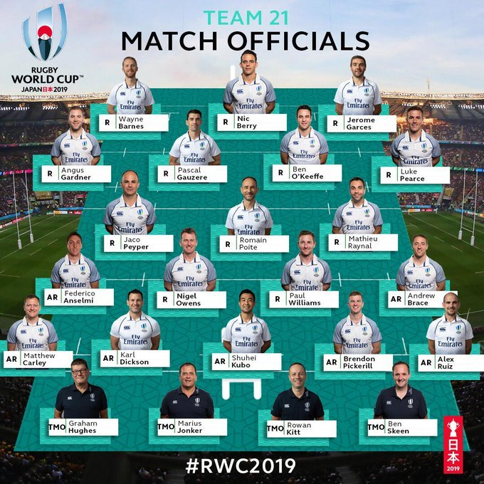 test Twitter Media - With global excitement building ahead of #RWC2019, World Rugby has announced the match official appointments for the 40 matches that comprise the tournament's pool stage #Team21  Read more: https://t.co/VFoeHTB04X https://t.co/ZFycZr6Jcs