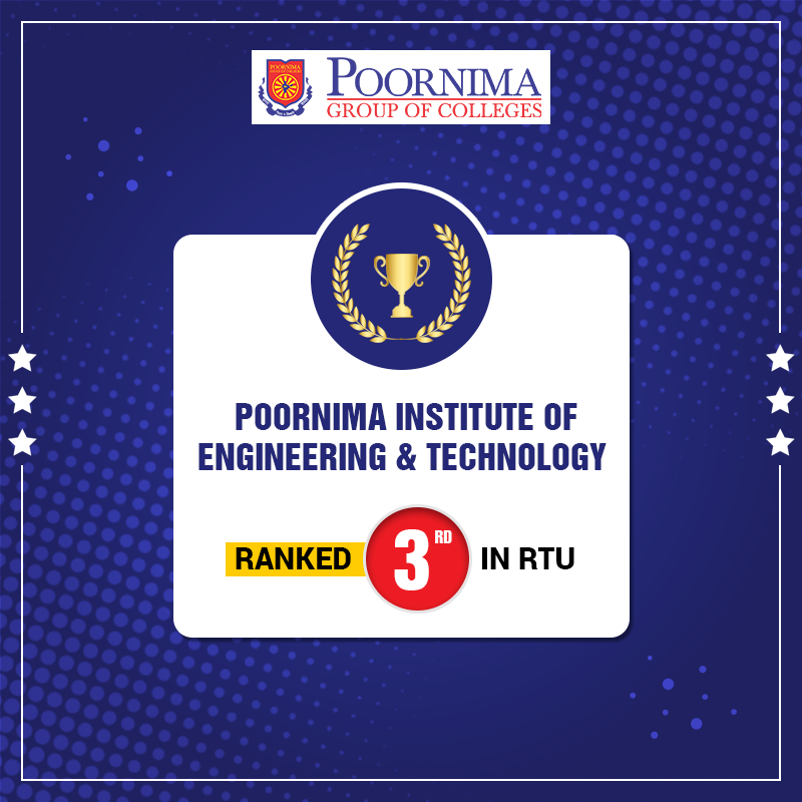 With #determination & #passion we move ahead towards success every day. It is with pride that we share another #achievement, #PIETJaipur secures the 3rd rank in QIV Ranking of #RTU , Kota.  #PoornimaInstitute #PoornimaGroup #EngineeringCollege #ProudMoment