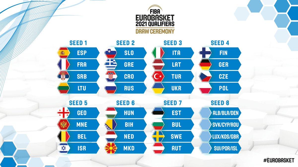 Eurobasket 2021 D_1KrZtW4AAttb9