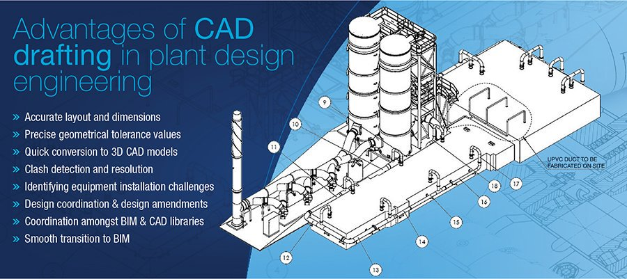 CAD Outsourcing (@cadoutsourcings) | Twitter