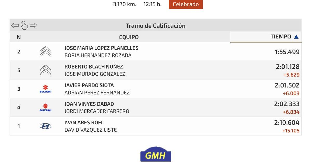 CERA: 50º Rallye de Ferrol [19-20 Julio] D_1jpoXX4AAPCiD