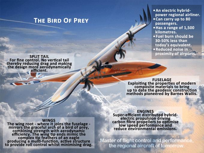avion en forme d'oiseau par Airbus D_1w0XMXoAA-ZSo?format=png&name=small