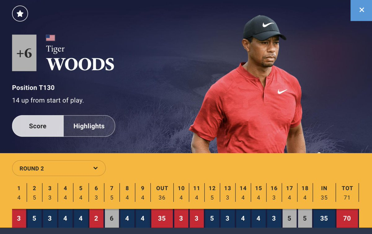 Tiger Woods Just Finished His 2nd Round At The British Open – Here's His Score