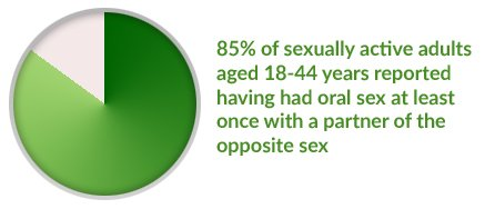 Do Men And Women Find Giving And Receiving Oral Sex Equally Pleasurable
