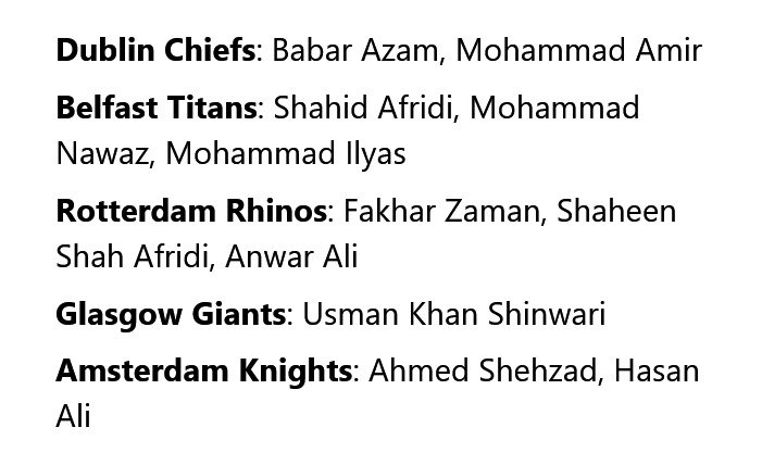 Pakistani players picked for the Euro T20 Slam.This tournament is due to be played in Scotland, Ireland and Netherlands from 30 August to 22 September 2019.#Cricket #EuroT20Slam