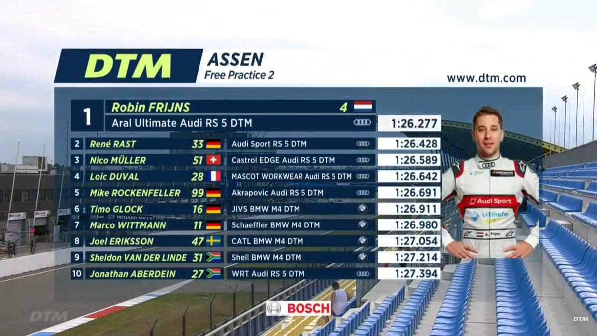 #DTM #Assen: Robin #Frijns is fastest after #FP2 on Friday  #DTMAssen #ranDTM #Audi