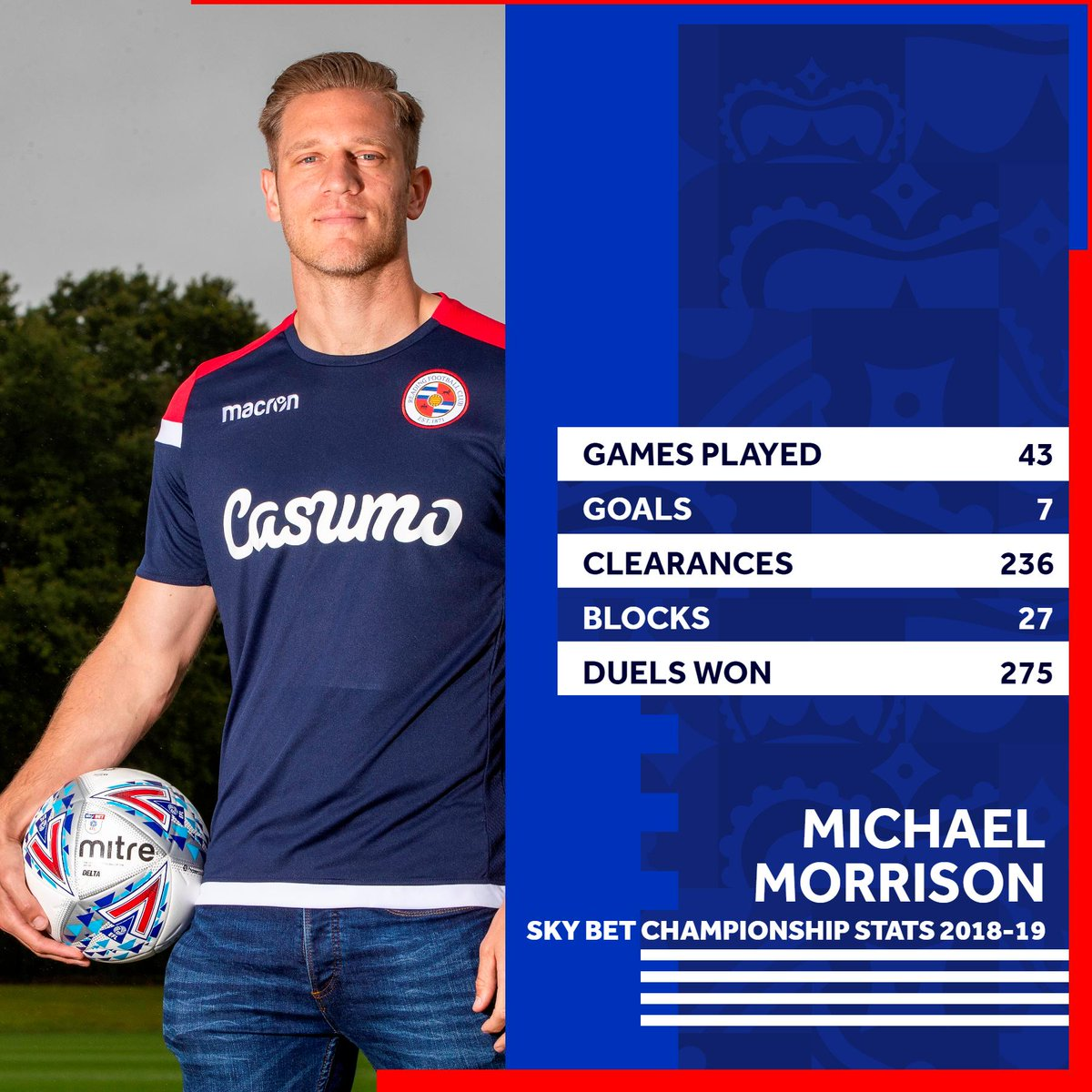 📝 DEAL DONE: Michael Morrison has put pen-to-paper on a permanent move to Reading, signing a two-year deal from Birmingham. (Source: @ReadingFC)