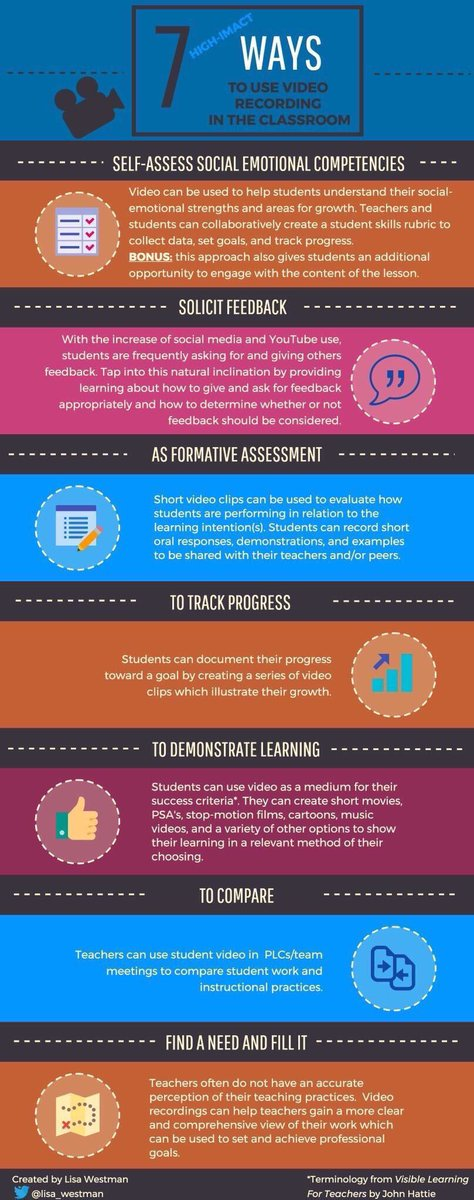 7 Ways to Use Video Recording in the Classroom 📱📹🎥💡🏆 (by @lisa_westman) #edchat #education #edtech #elearning #k12