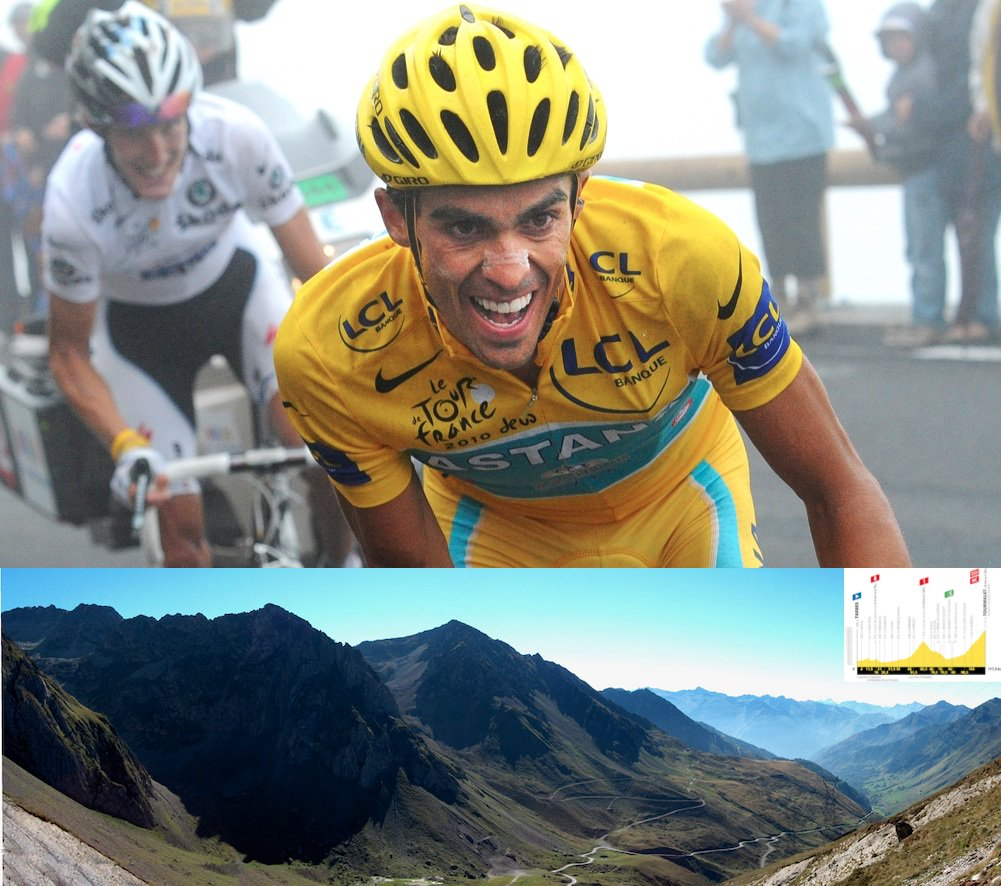 Tour de France 2013 Live Dashboard - 자전거 정보 - 닥터스파크
