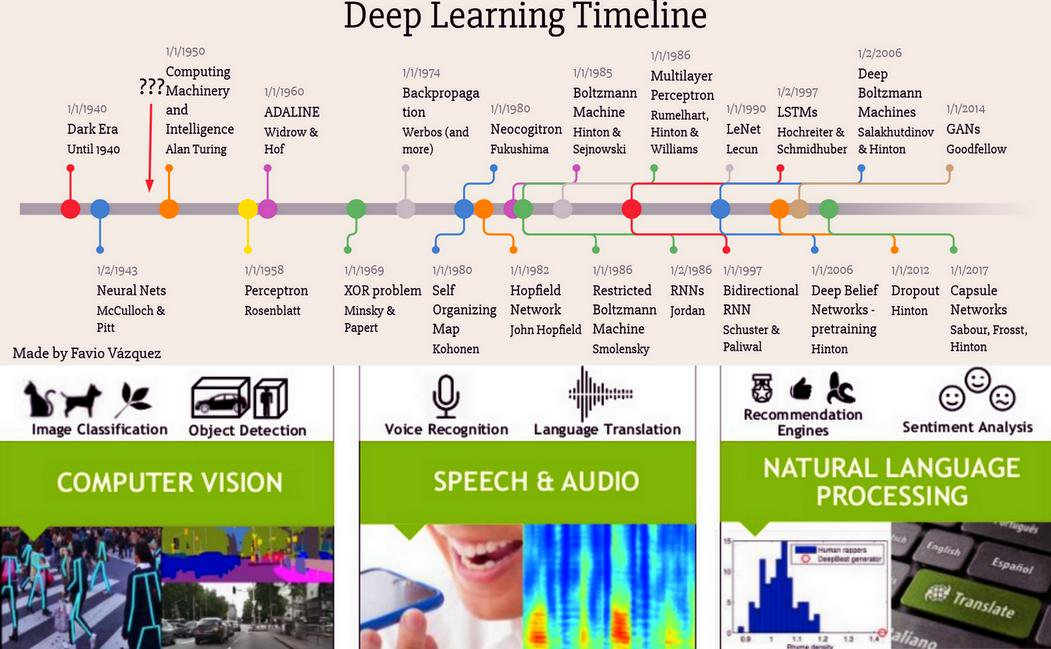 test Twitter Media - #DeepLearning for the Masses 👇 How can you start changing your business using Deep Learning in a very simple way?  https://t.co/Jpx0CcOTeL   @FavioVaz v/ @TDataScience  #AI #MachineLearning #DataScience Cc @evankirstel @antgrasso @andi_staub @SpirosMargaris @floriansemle @psb_dc https://t.co/SqqEHPRm4q