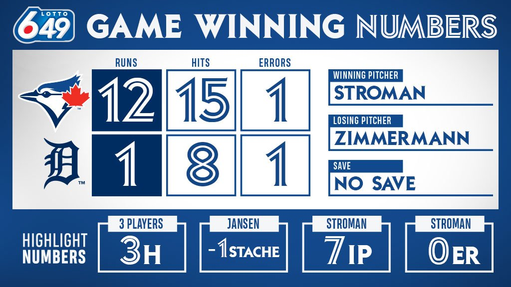 Sensational Stro 🤩 His seven strong innings headline our Winning Numbers pres. by #Lotto649.