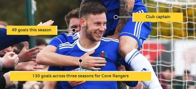 Meet the deadliest striker you've NEVER heard of!Here ➡https://bbc.in/2YgMZIy #bbcfootball
