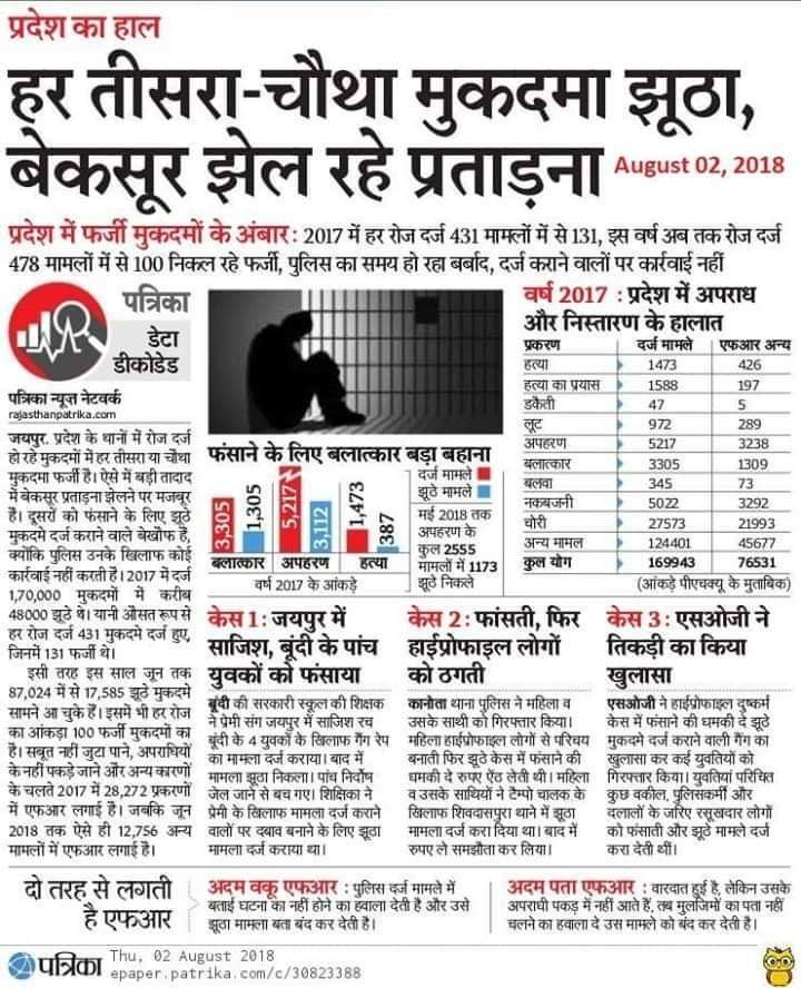 fakecases_498a_dv_125_377_376 hashtag on Twitter