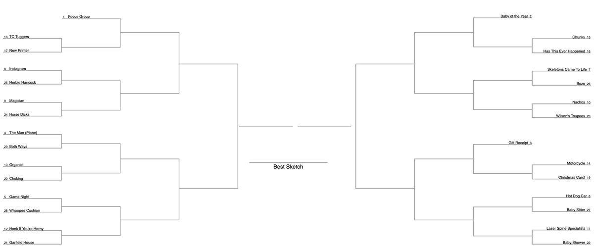 Emily Ward On Twitter Here We Go The I Think You Should Leave Sketch Bracket Challenge Vote Below In Each Poll Round 1 Voting Closes In 5 Days Ithinkyoushouldleave Itysl Netflixisajoke Https T Co 3onqyf7kdw