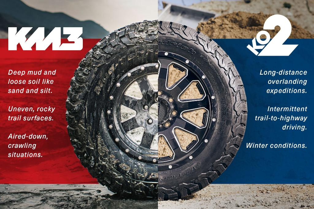 Choosing between a #KO2 and #KM3 is what we'd call a good problem to have. Even then, here's a quick guide for making the right choice. #BuiltOnBFG #AllTerrain #MudTerrain<br>http://pic.twitter.com/UI6pqTb8UG