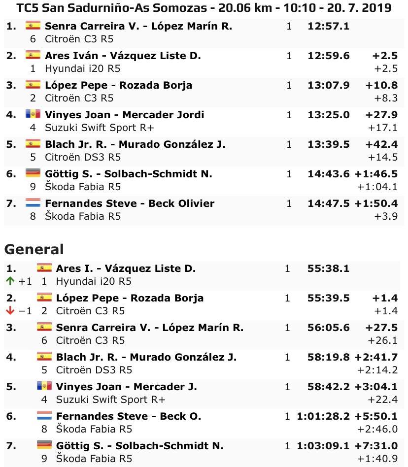 CERA: 50º Rallye de Ferrol [19-20 Julio] D_6CmJVXkAE-Ld_