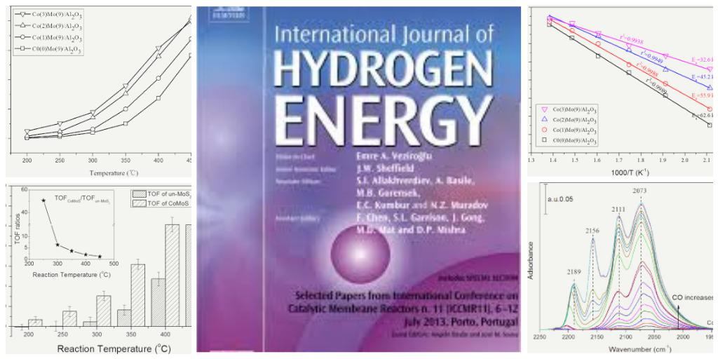 ⚗️Hydrogen production by #water-gas shift reaction over Co-promoted MoS2/Al2O3 #catalyst: The intrinsic activities of Co-promoted and unprompted sites  ▶️https://t.co/6WO2ocdNXh @ENSICAEN @CNRS @INC_CNRS @CNRS_Normandie @normandieuniv @Universite_Caen @Reseau_Carnot