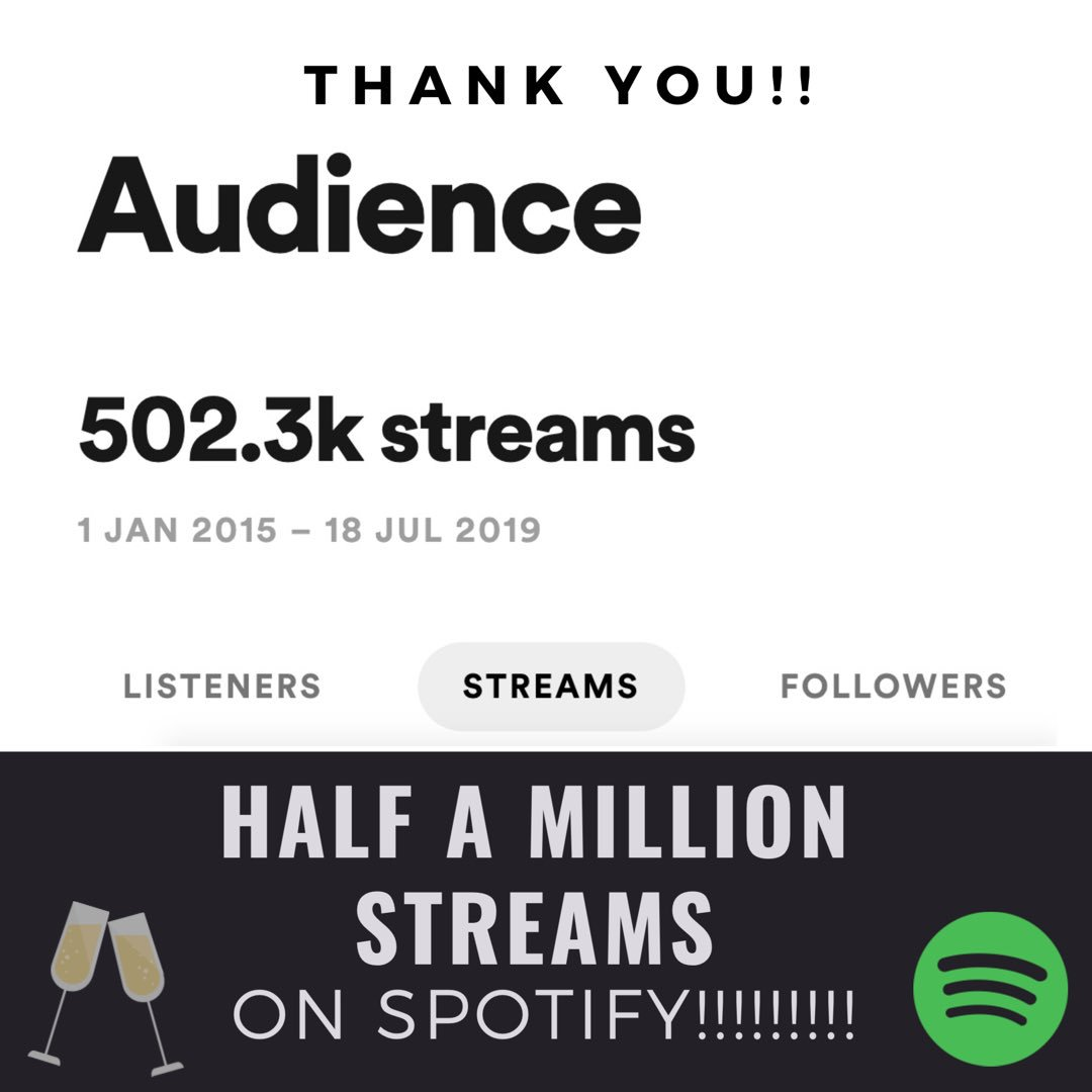 Absolutely crazy! Last year, I put a single out as a little experiment. 12 songs later I've amassed over HALF A MILLION streams! Massive thanks to everyone! #DIYMusic @Spotify @spotifyartists @SpotifyUK @SpotifyUSA #DIYMusician #IndependantMusic  #spotify  https:// open.spotify.com/artist/4yuk88p PSJUYCbSVJGiOYD?si=zkn2SHVwToasWx1sO8-5tw   … <br>http://pic.twitter.com/29itimI3UI