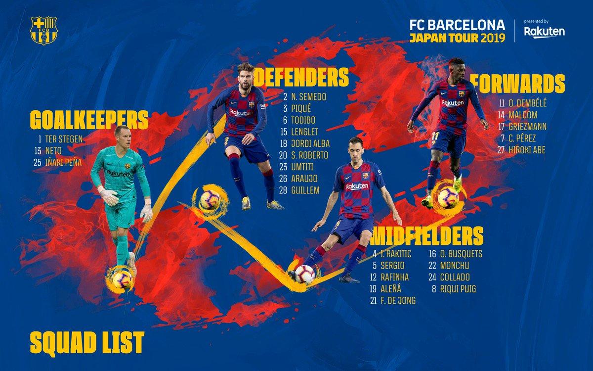 La lista de convocados del Barcelona.