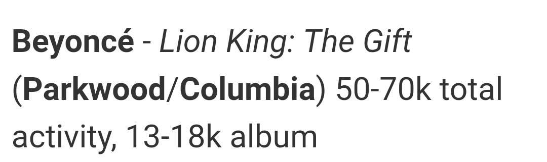 So she's going #1 next week with just 50k-70k units and Ed Sheeran is doing less than that?????? Omg, both tanked💀💀💀💀