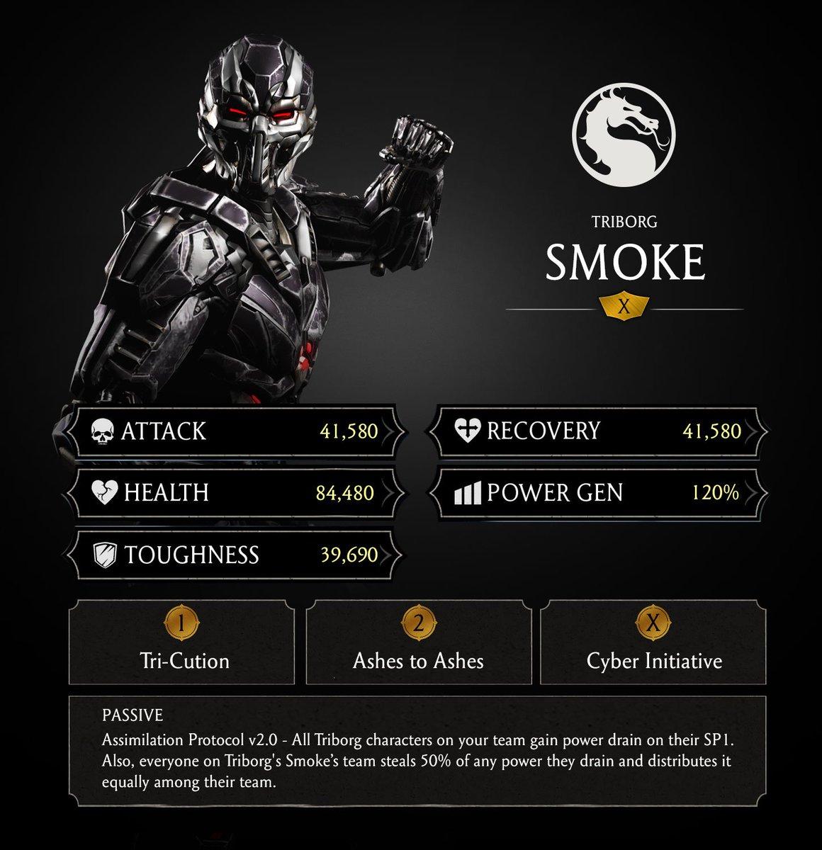 Mortal Kombat Mobile Character List