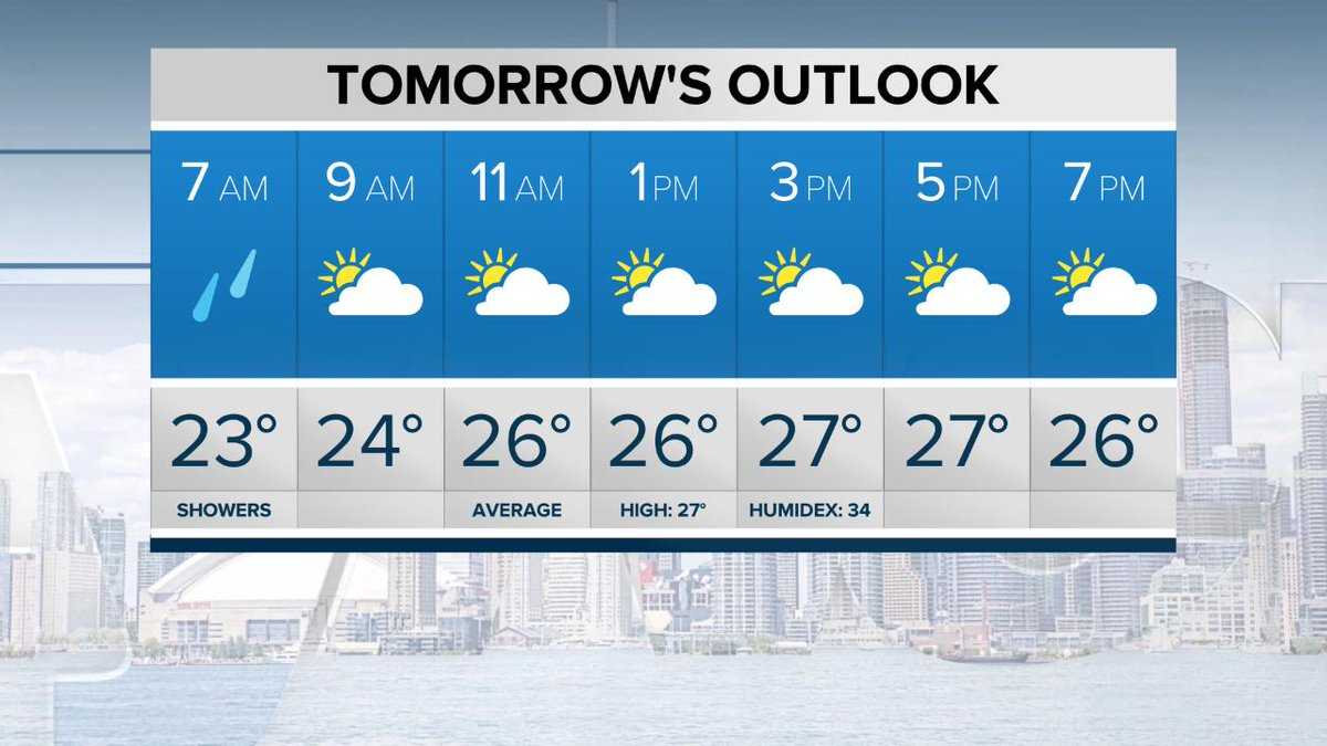 Hey #Toronto! Here'