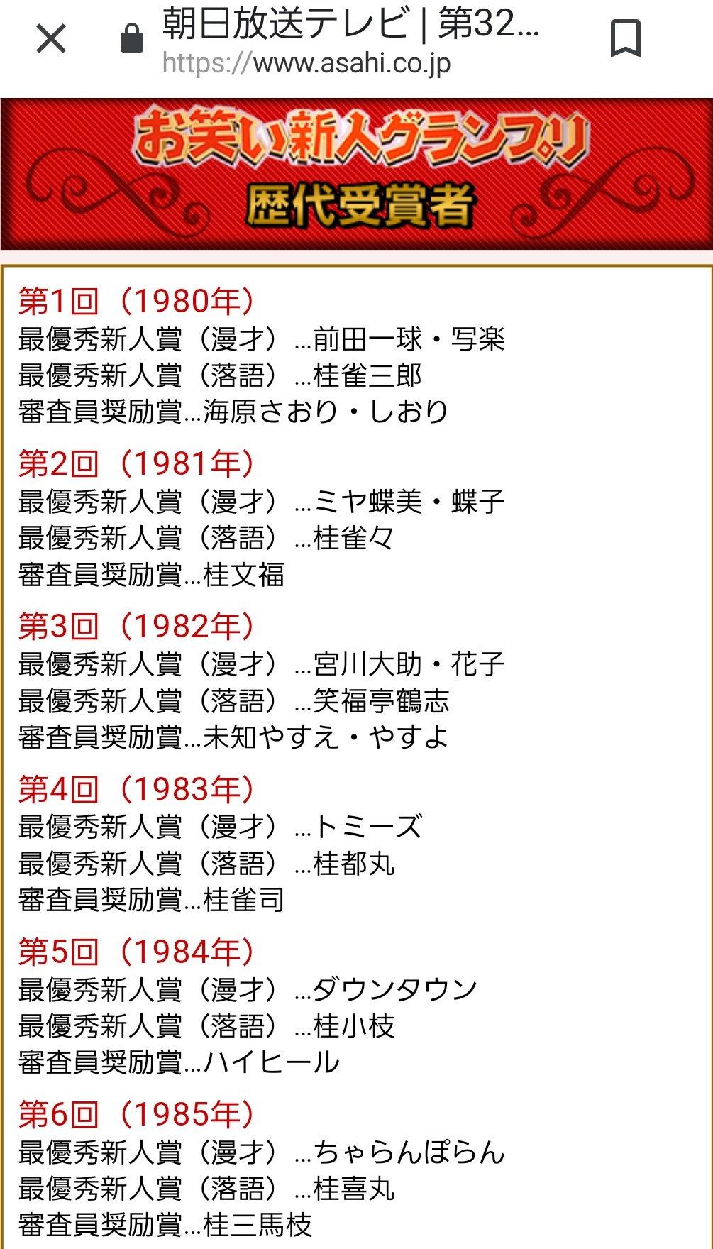 Abc お笑い グランプリ 歴代