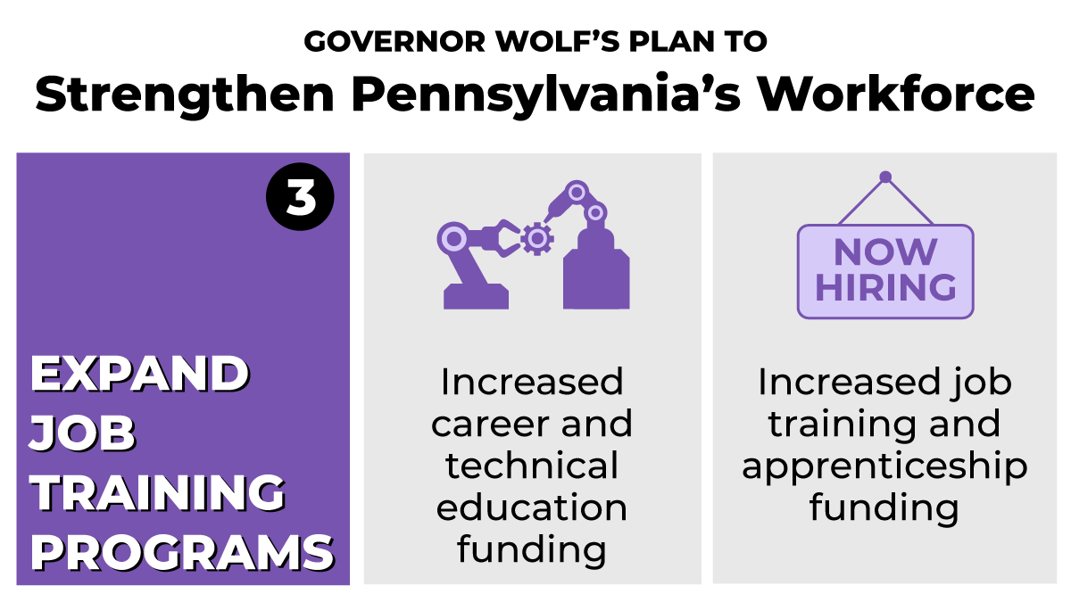 3️⃣ We're going to expand job training programs so people have the skills they need for good careers.