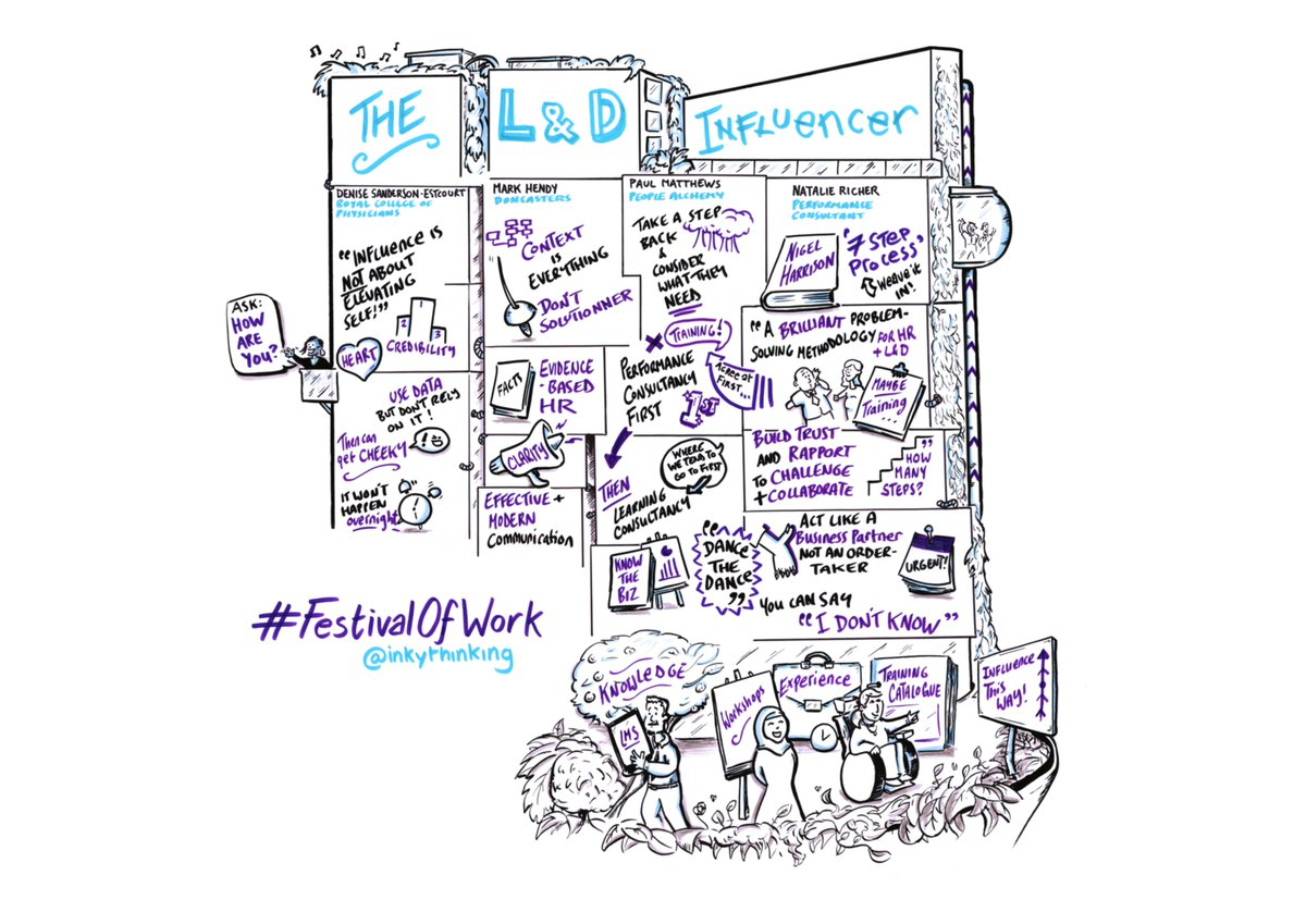 The #LandD Influencer 🤔 How can we play a bigger role & add more value by effectively influencing our orgs? Check out the session summary by @NatalieRicher4, Denise Sanderson-Estcourt, Paul Matthews & @MarkHendyHR at #FestivalofWork by Dan @inkythinking - theres more to come!