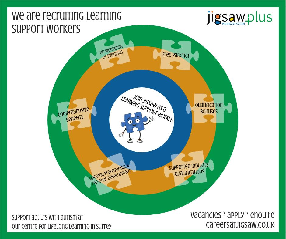 Ever thought about being a Learning Support Worker? Support and teach adults with #autism at http://JigsawPlus.co.uk  in Surrey with educational, vocational and wellbeing services. More at: https://careersatjigsaw.co.uk  for roles/entry requirements.
