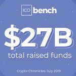 Image for the Tweet beginning: Great news for Benchers!🎊 Listed projects