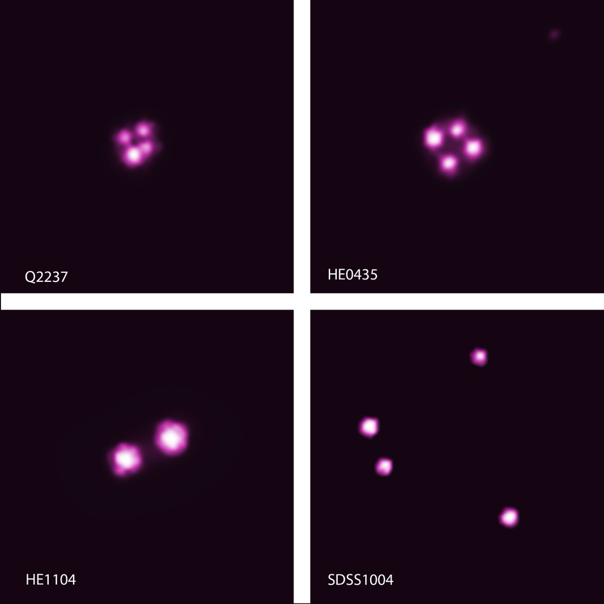 NASA's Chandra X-ray Observatory is at it again! 💫 This time, it's spotted six supermassive black holes that are spinning in space and heated to hundreds of millions of degrees. Howd they do it? Through a gravitational lens. What it means: go.nasa.gov/2Jo7r1R