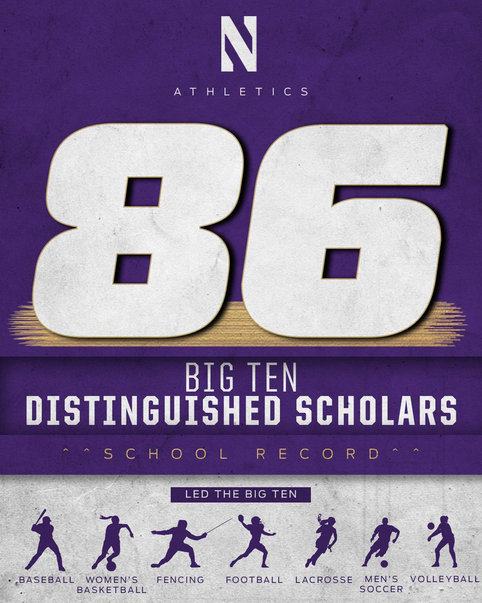 Raising the standard of excellence in everything that we do. That is a school-record 86 student-athletes with a GPA of 3.70 or higher in 2018-19. 📰: bit.ly/B1GDS19 #GoCats