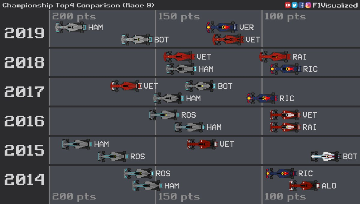 F1イギリスGP予選