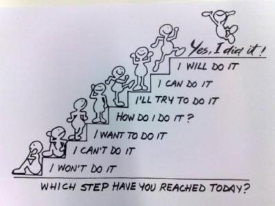 What step are you on?