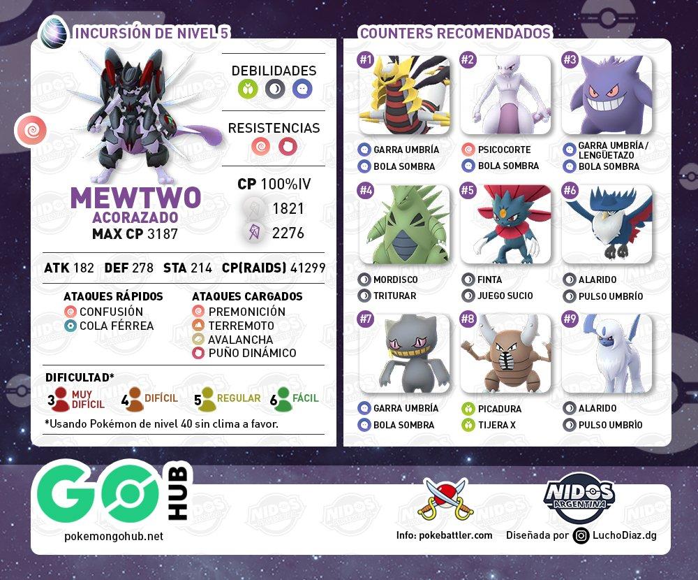 Imagen de los rivales de Mewtwo acorazado en las incursiones de nivel 5 de Pokémon GO hecho por Nidos Pokémon GO Argentina.