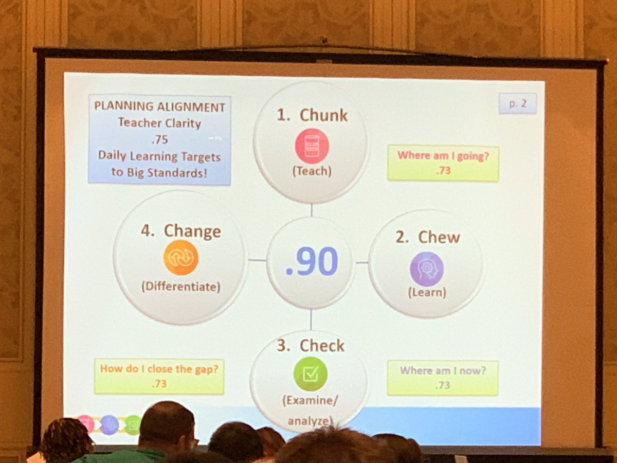 .@lnickelsen1 is on  right now w/ these nuggets she's dropping! #SDEevents formative assessment is critical 2 student success & it's a point of emphasis 4 #SPRINGERNATION next year!<br>http://pic.twitter.com/6NlIGp8oVE