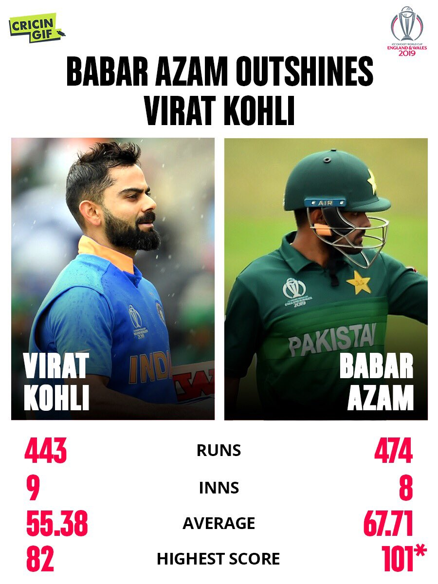 One for the Pakistan fans to savour   #CWC19 #WeHaveWeWill #SarfarazAhmed<br>http://pic.twitter.com/NUcvqf8G5p