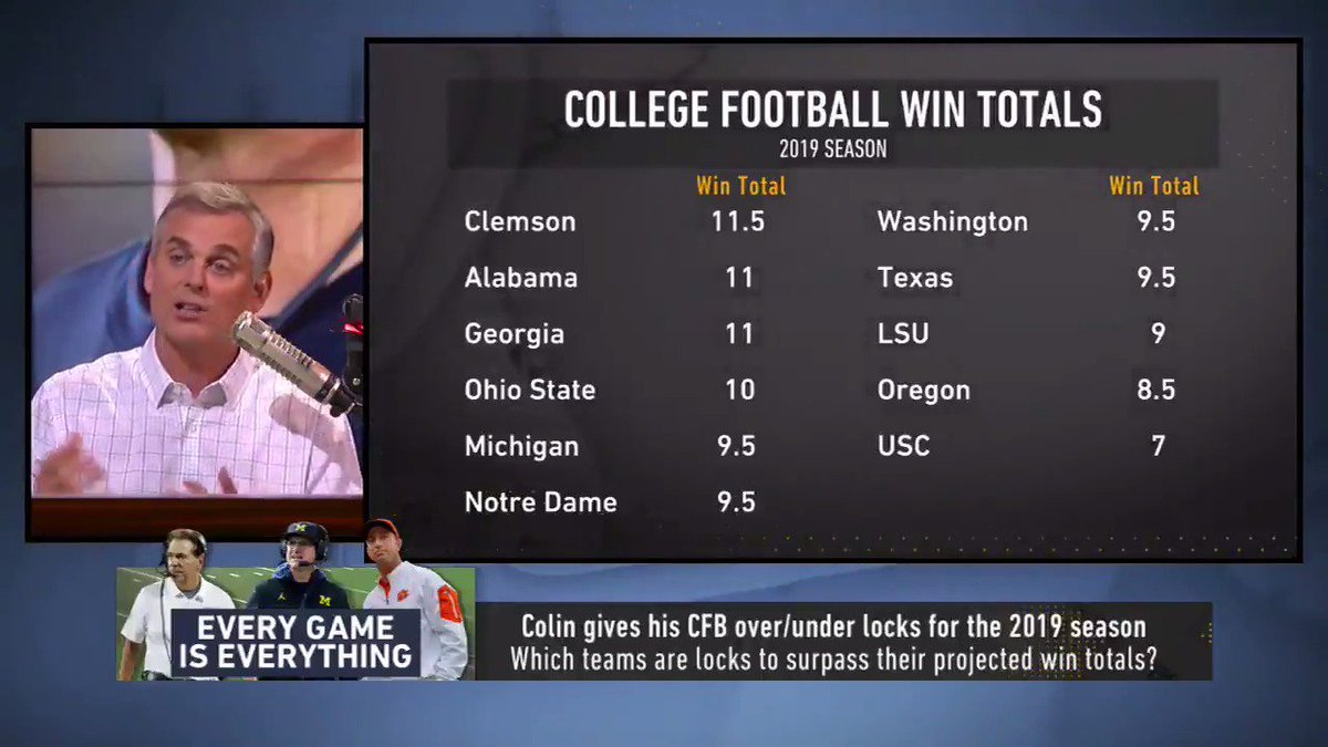 Colin Cowherd Names CFB Team That'll Disappoint In 2019
